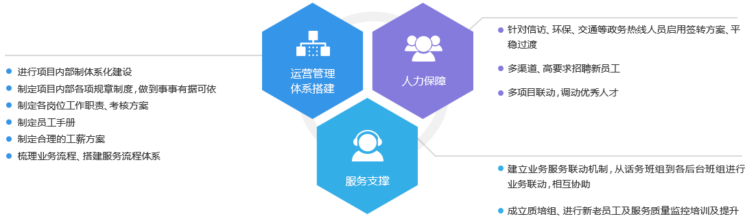 易胜博官方网站_易胜博体育-市长热线