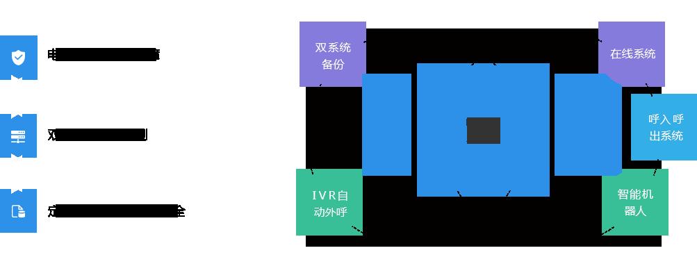 乐虎国际登陆_乐虎国际网址_乐虎国际登陆-自建全媒体呼叫中心系统