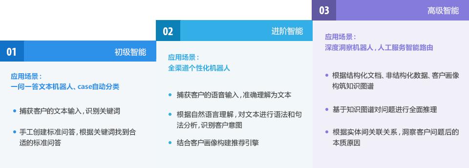 乐虎国际登陆_乐虎国际网址_乐虎国际登陆-场景分类