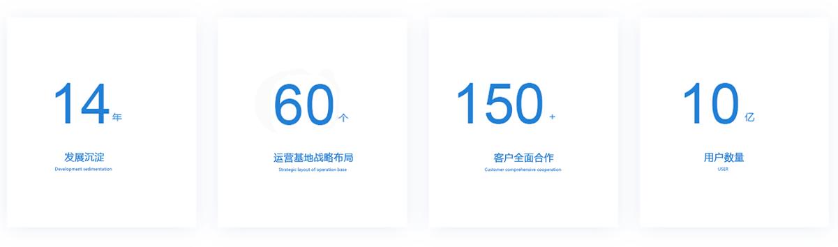 乐虎国际登陆_乐虎国际网址_乐虎国际登陆-业务优势