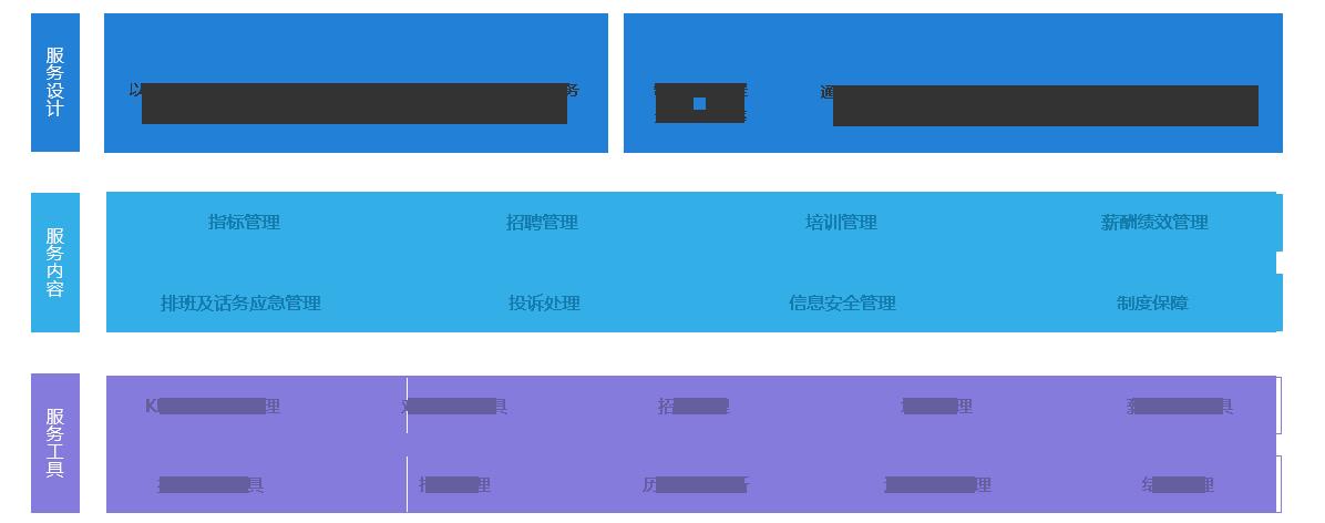 乐虎国际登陆_乐虎国际网址_乐虎国际登陆-服务解决方案整体视图