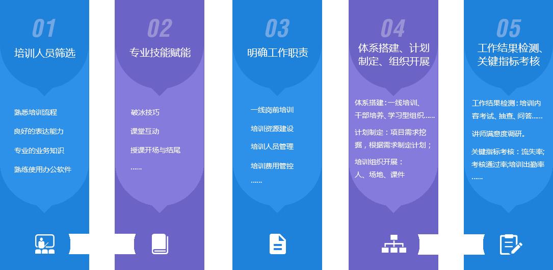 乐虎国际登陆_乐虎国际网址_乐虎国际登陆-企业培训